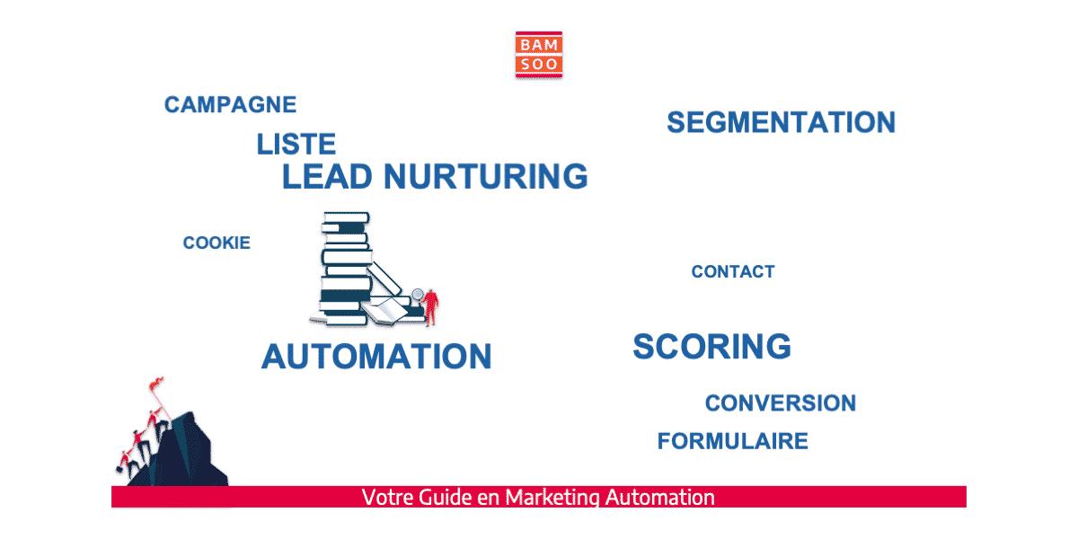 B.A.-BA du marketing automation, le jargon expliqué - 10 termes très employés