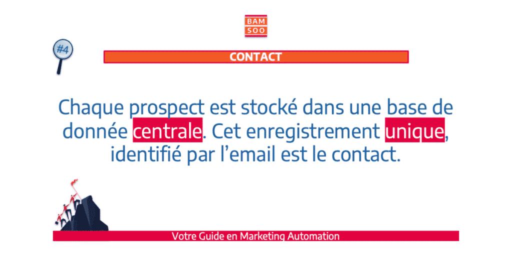 B.A.-BA du marketing automation, le jargon expliqué - Contact
