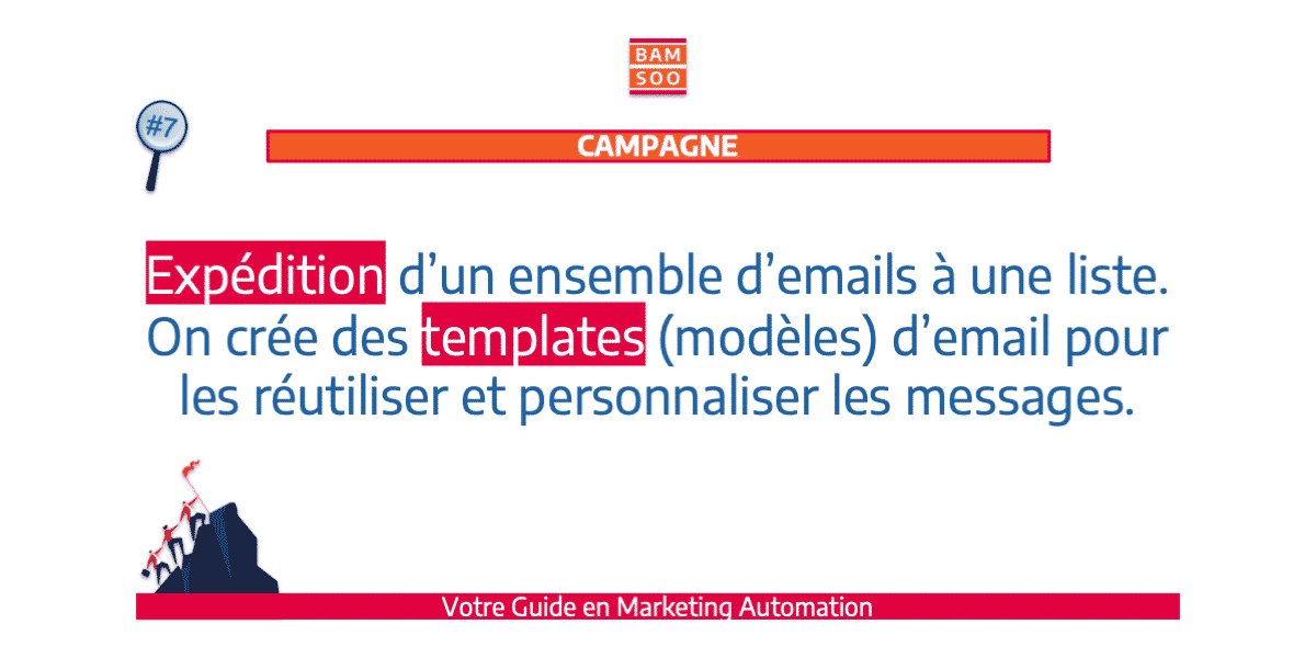 B.A.-BA du marketing automation, le jargon expliqué - Campagne