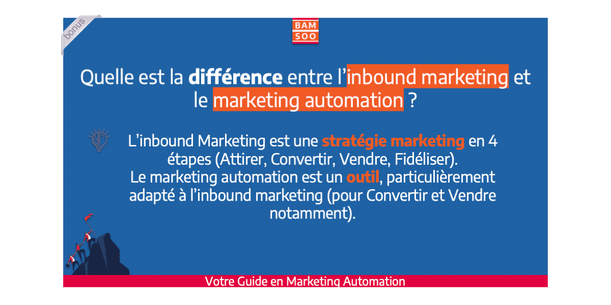 B.A.-BA du marketing automation, le jargon expliqué - Inbound Marketing VS Marleting automation