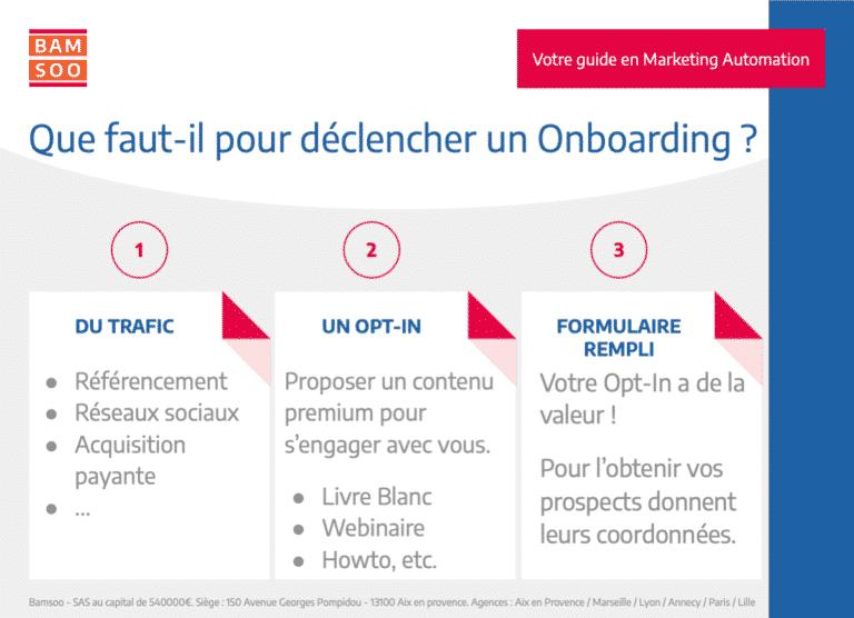Marketing Automation : Bases expliquées d'un onboarding B2B efficace - Éléments nécessaires.